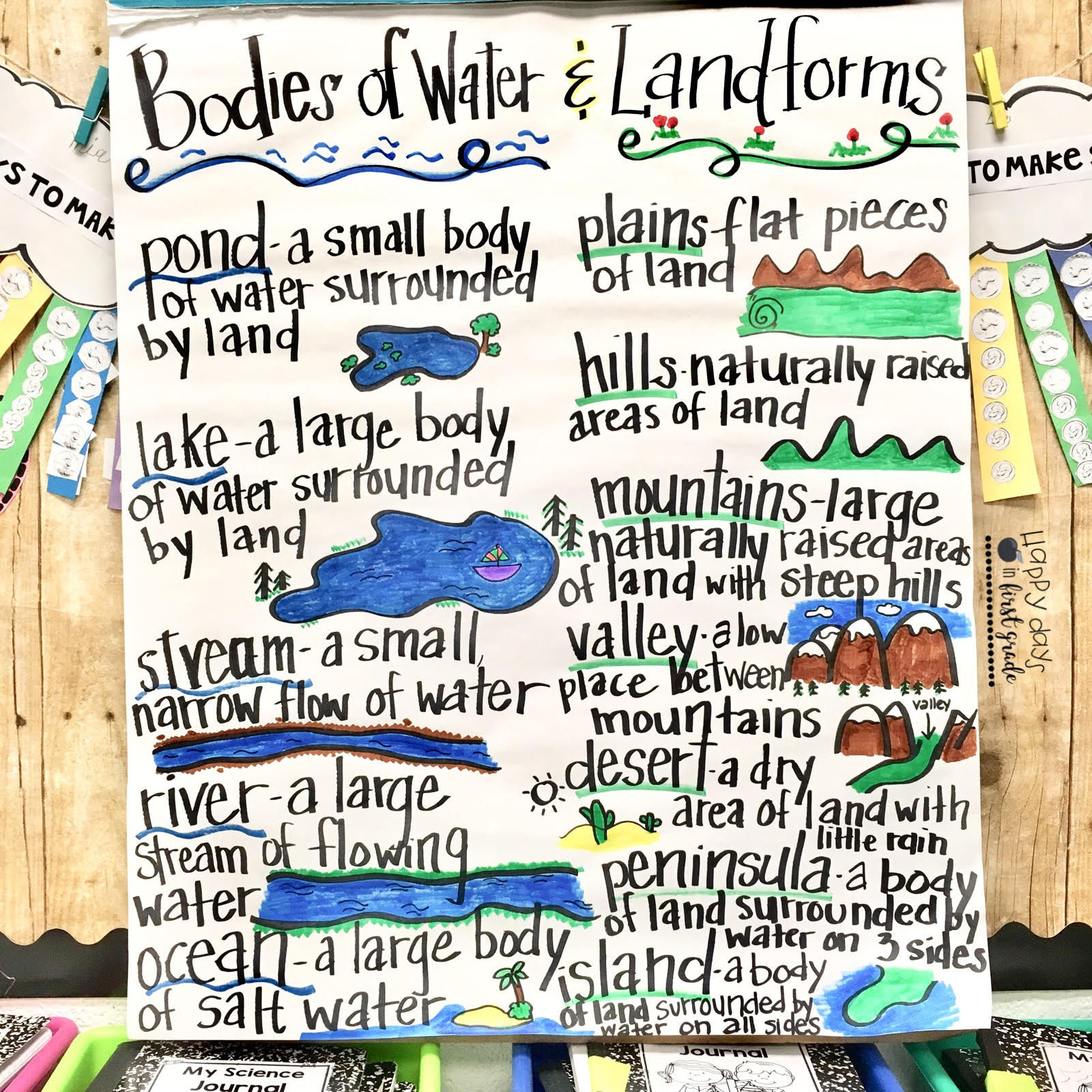 Happy Days In First Grade Spring Classroom Ideas Amp Resources