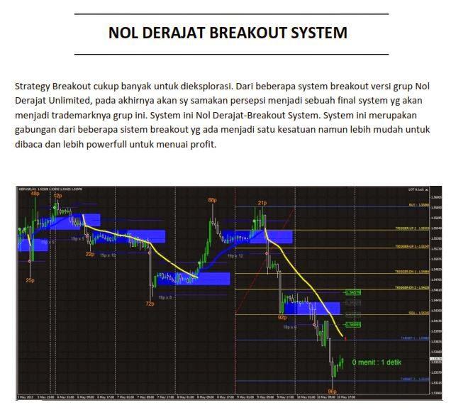 Breakotu System Nathea