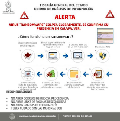 Alertan por entrada de virus informatico Ransomware a Xalapa Veracruz