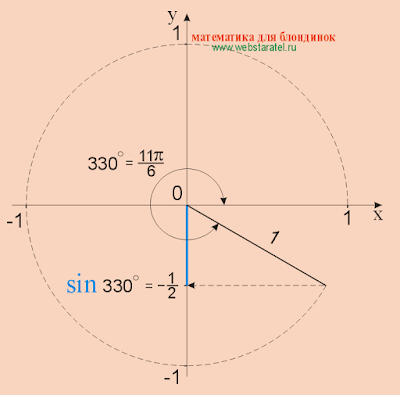 Синус 330 градусов. sin 330. Математика для блондинок.