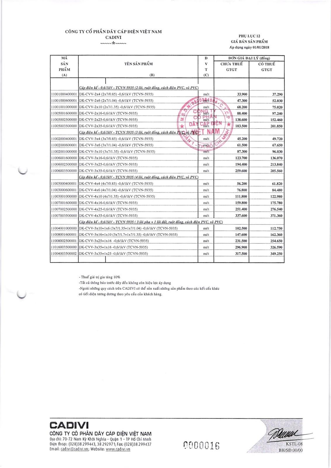 Tải bảng giá catalogue cáp điện Cadivi mới nhất tại Đại lý cấp 1