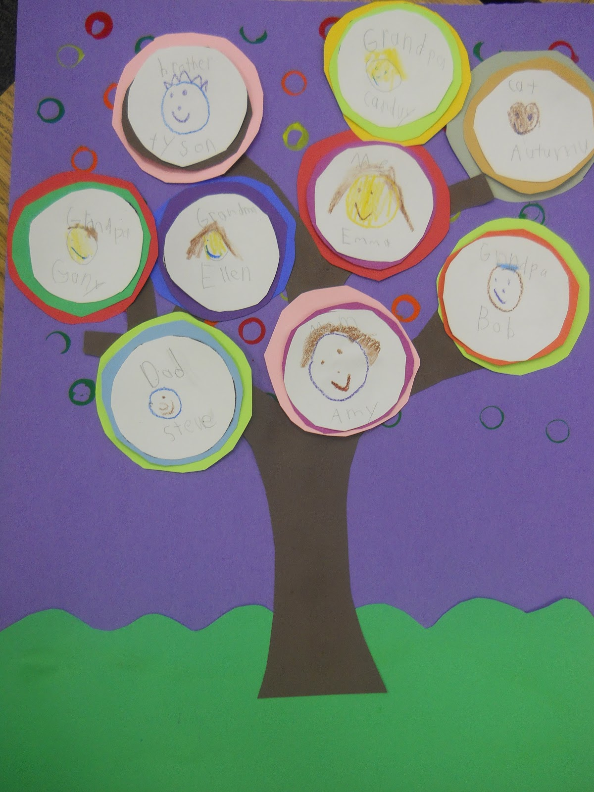 Mrs T S First Grade Class Kandinsky Style Family Trees