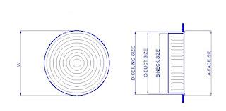 Thông số kỹ thuật cửa gió tròn