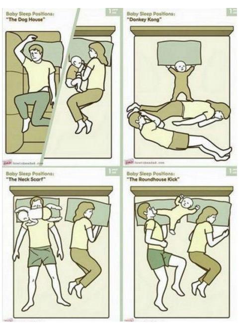 Posisi yang Betul Ketika Tidur Bersama Pasangan