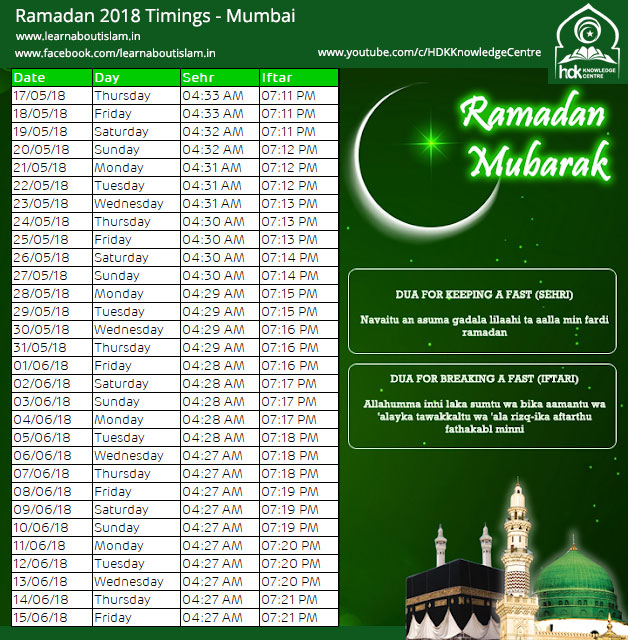 RAMADAN MUMBAI TIMETABLE 2018 Updated (Mumbai Region)