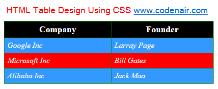 html table design using css