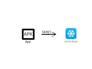 Cara Menjalankan Aplikasi Freezer (Lemari Dingin) - Peletax