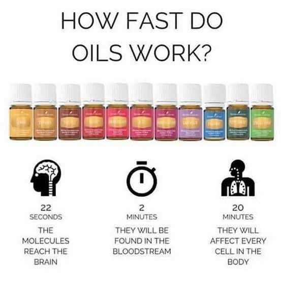 How fast do Esssential Oils work?