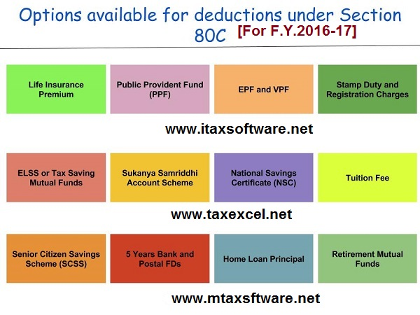 Deduction under Section 80C – A complete list,With All in One TDS on Salary for Govt and Non-Govt employees for F.Y.2016-17