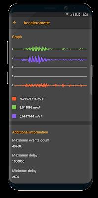 تطبيق Castro Premium لمراقبه حالة الهاتف وأداؤه النسخة الإحترافية للأندرويد