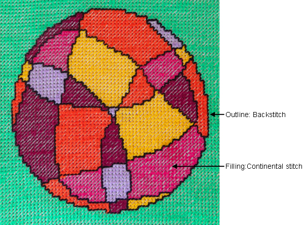 backstitch, continental stitch, stitch pattern, needlepoint pattern,