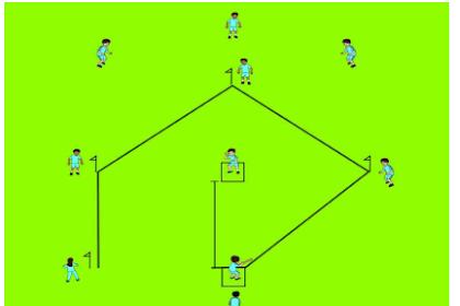 Cara Bermain Permainan Rounders