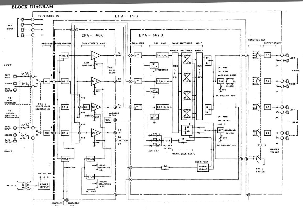Art And Technology Sq Quadraphonic A Dead Surround Audio Format Logic Block Diagram Full