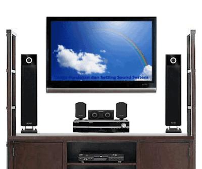 Harga Sound System Polytron