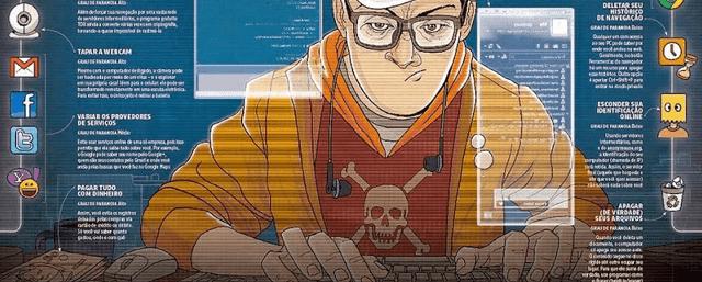 لماذا يقوم الهاكرز بإختراق المواقع وماذا يستفيدون من ذلك ؟!
