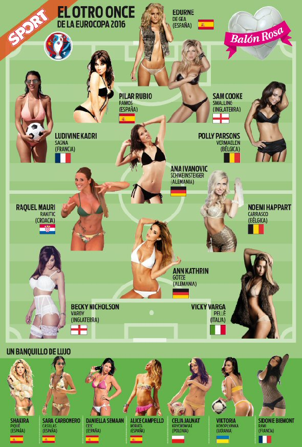 Euro 2016: Η καλύτερη ομάδα