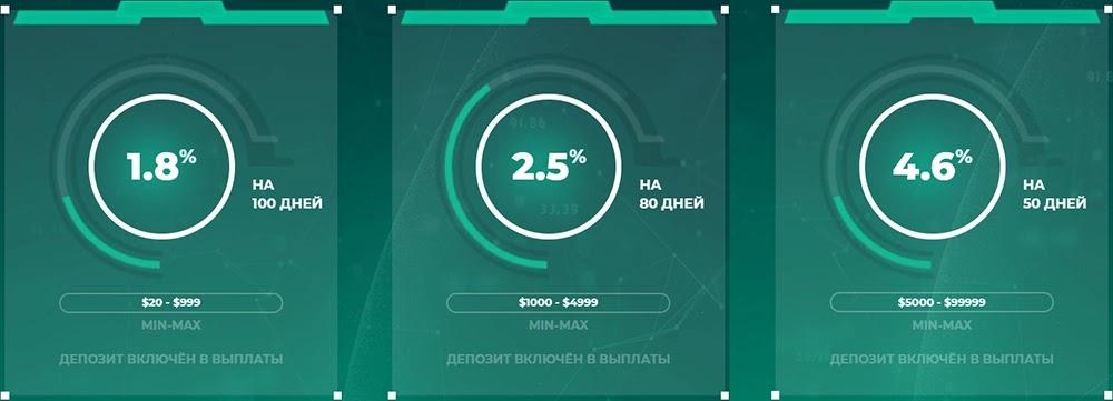 Инвестиционные планы Mobit7