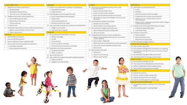 Teaching Strategies - 38 Objectives