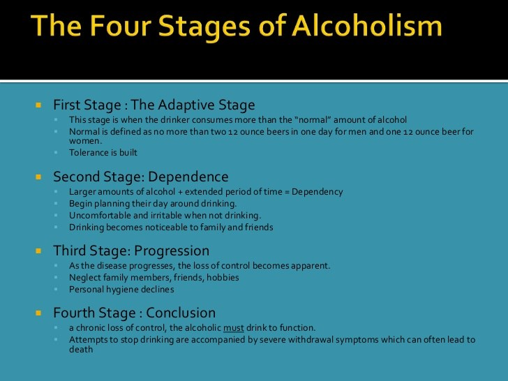 drinkers consuming essay Teenage drinking understanding the as well as the age at which they start consuming alcohol binge drinkers also face the grim consequences of alcohol.