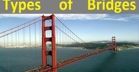 What is the Different Types of Bridges