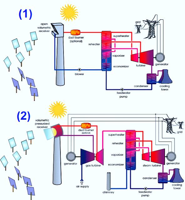 solar-thermal.png