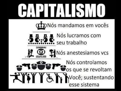 ilustração desigualdade gerada pelo capitalismo