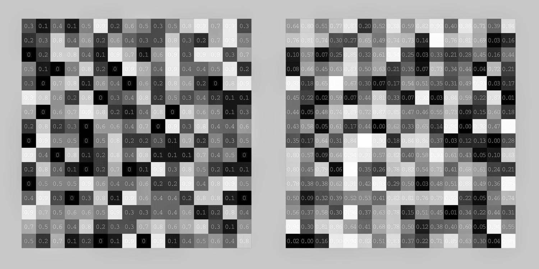 Encoding custom data with images