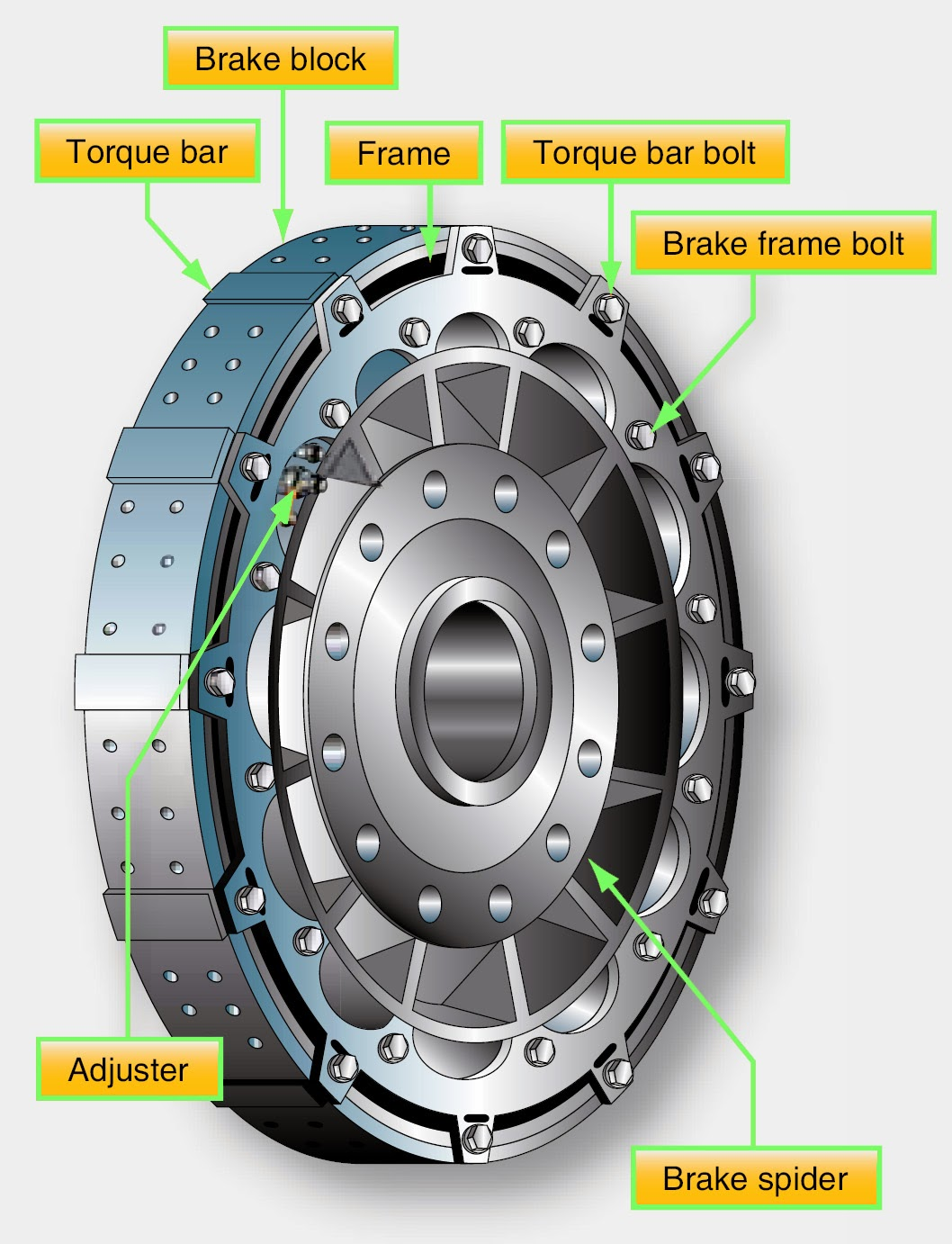 Aircraft Systems Brakes All Info About Auto Repair Disc Brake Mechanical Force Diagram