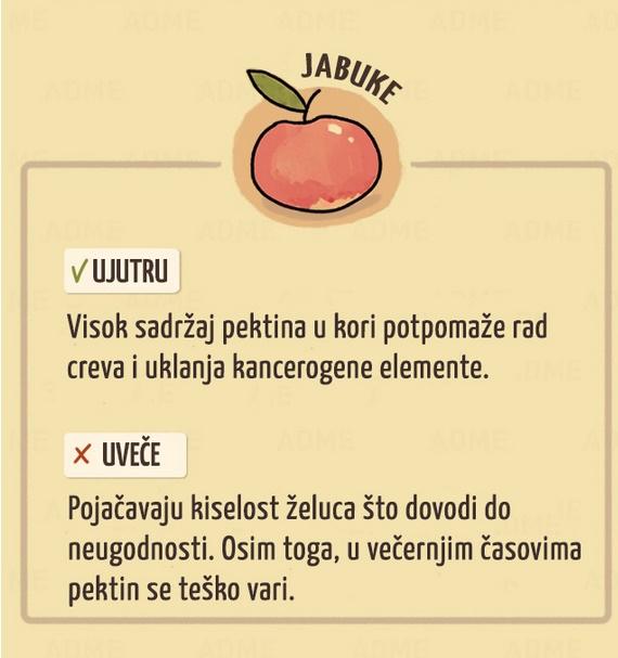 Konzumiranje jabuka