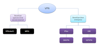 What Is VPN? Express VPN Beginner's Guide,VPN Nord