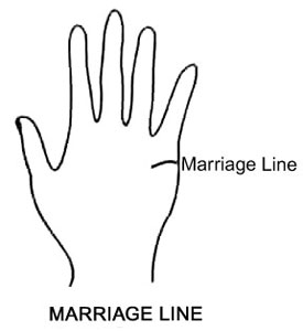 marriage line palm reading