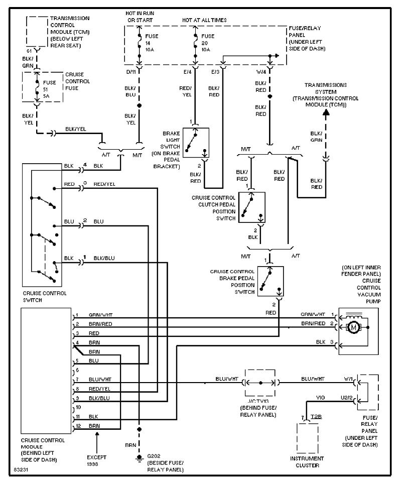 Volkswagen Cruise Control Diagram Vvincent s cruise control install