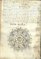 An alchemical drawing labeled Prima Figura