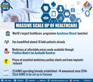 Union Budget 2019-20 : Announcement for Healthcare Sector