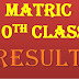 Karachi Board Matric 10th Class Science Group Result 2019