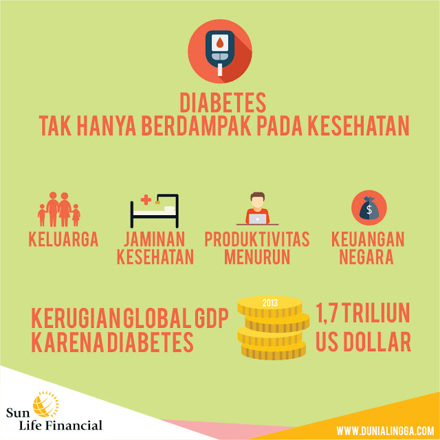 cegah obati dan lawan diabetes