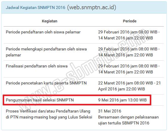 JADWAL TERBARU PENGUMUMAN HASIL SNMPTN 2016/2017 (www ...
