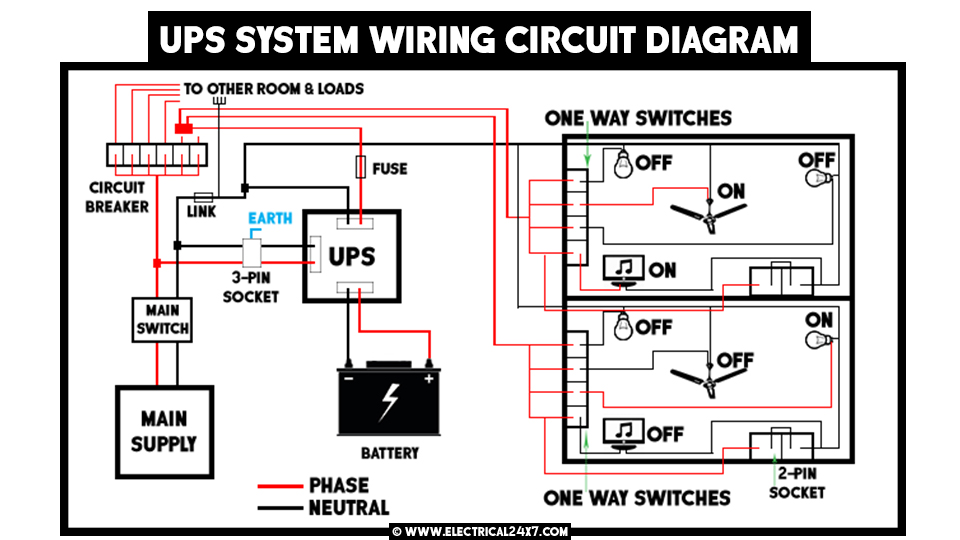 [DIAGRAM_09CH]  Automatic and manual UPS system wiring for home or office with circuit  diagram | Ups Battery Wiring Diagram |  | Electrical24x7.com - blogger