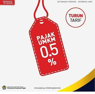 Ketentuan Peralihan Tarif Pajak PP 46 1% ke 0,5% PP 23 2018
