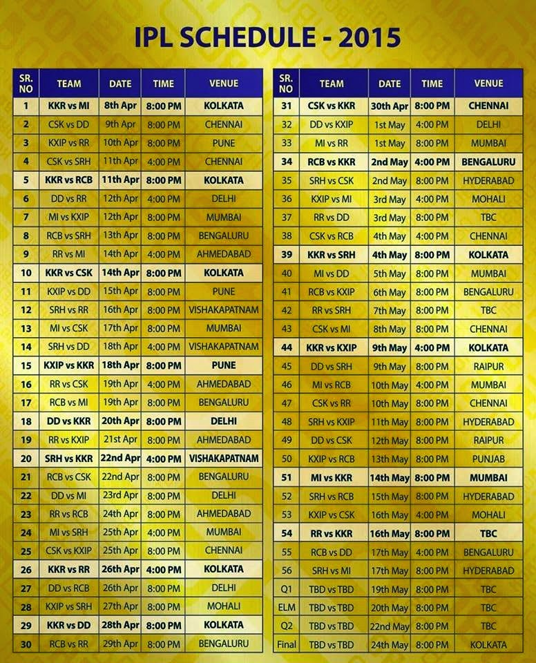 Ipl 2015 Schedule Time Table Pdf