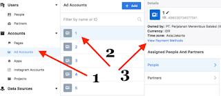 sesi pembuatan Ad Account diatas