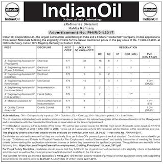 IOCL Haldia Refinary Junior Engineering Assistant Jobs Recruitment 2017 Last Date 19-05-2017