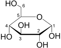 Glukosa (dextrosa)