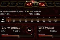 Cara Dapatkan 100 GH/s Gratis untuk Mining Bitcoin di Vixice.com