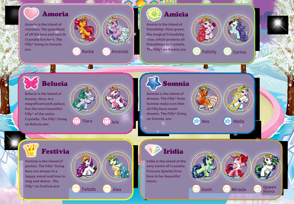 screencap of the family tree part of the filly ice unicorn toy site