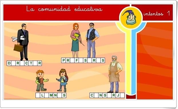 """""""La comunidad educativa"""" (Juego de Ciencias Sociales de Primaria)"""