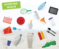 https://www.terracycle.com/en-US/brigades/beachcleanup/brigade_faqs