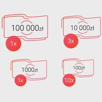 Loteria Blikomania dla użytkowników BLIKa