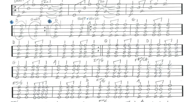 Jeffrey Thomas Skype Lessons For Guitar Bass And Ukulele Rod