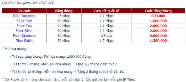 Đăng Ký Lắp Mạng Wifi FPT Huyện Đan Phượng 2